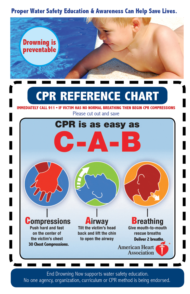 EDN_CPR-chart-infant & child/adult CPR