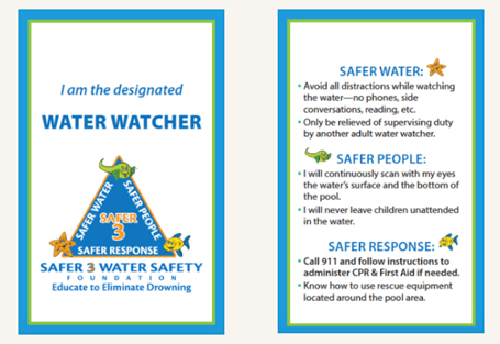 waterwatcher-card
